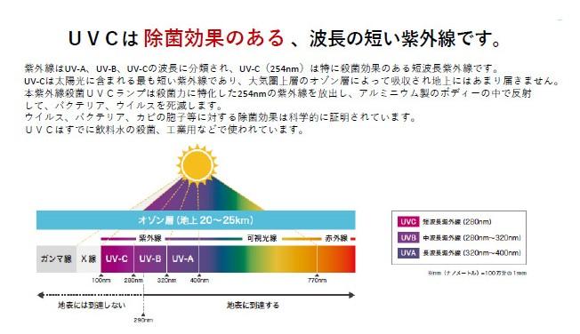 UVCウイルスキラー装置特徴2